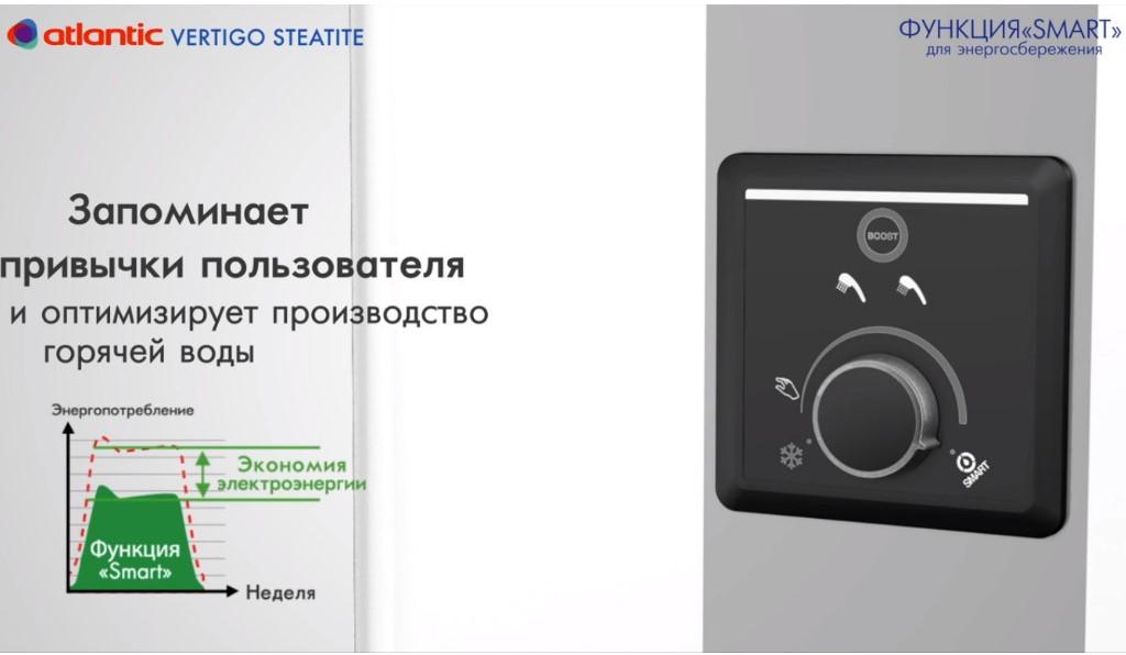 Vertigo Steatite - функция Smart